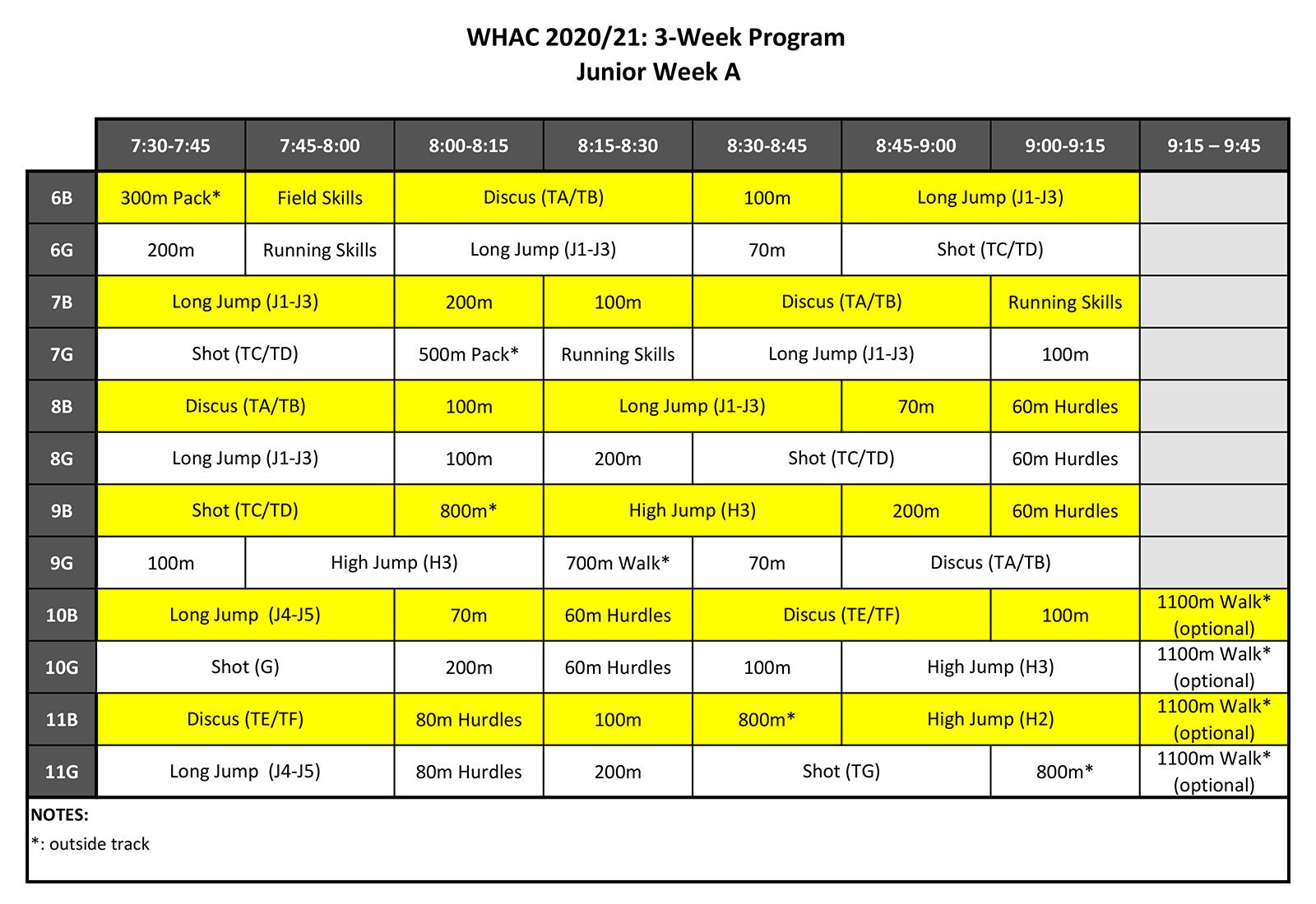 JUNIOR PROGRAM WEEK A 2020/21