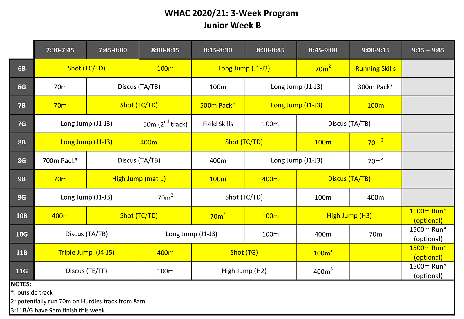 JUNIOR PROGRAM WEEK B 2020/21