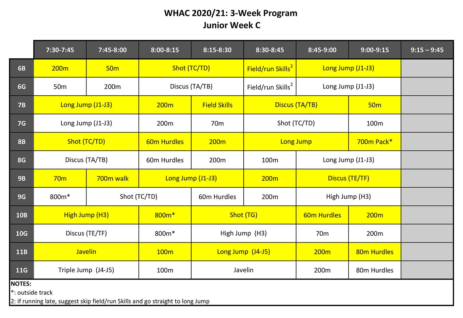 JUNIOR PROGRAM WEEK C 2020/21